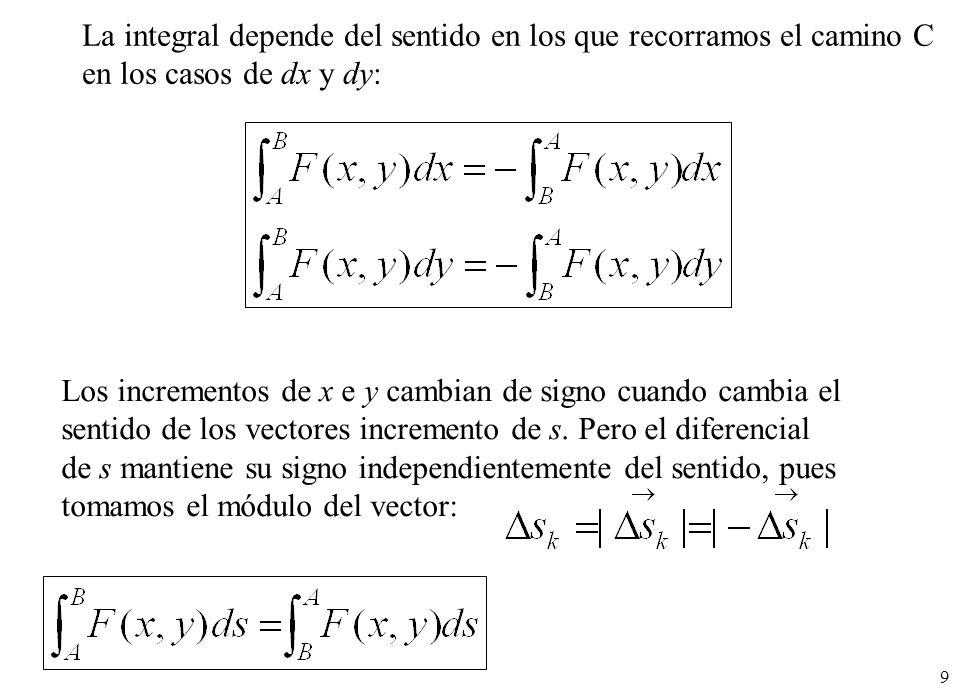 9 La integral depende del sentido en los que recorramos el camino C en los casos de dx y dy: Los incrementos de x e y cambian de signo cuando cambia e