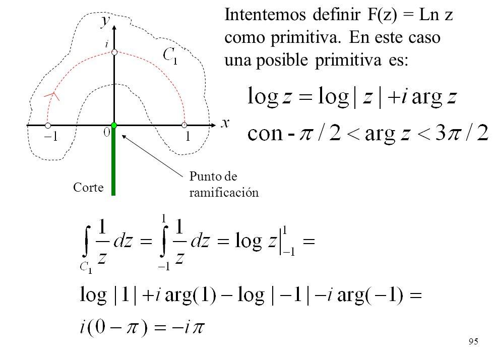95 Intentemos definir F(z) = Ln z como primitiva. En este caso una posible primitiva es: Corte Punto de ramificación