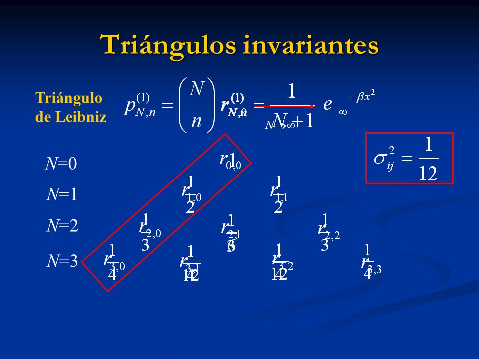N=3 N=0 N=1 N=2 Triángulo de Leibniz Triángulos invariantes