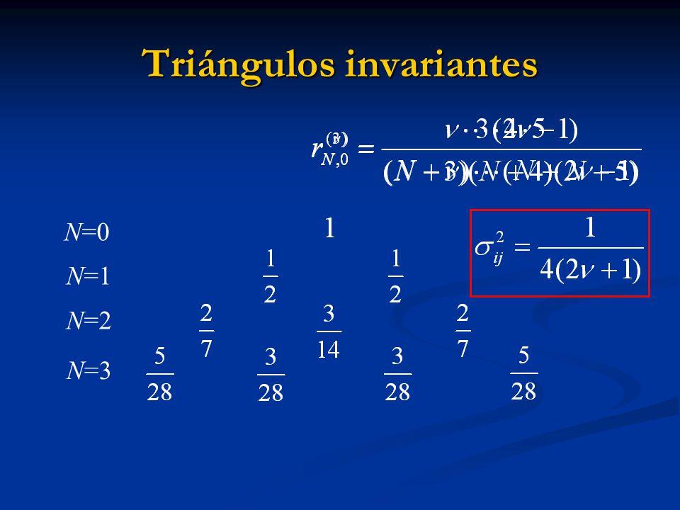 N=3 N=0 N=1 N=2 Triángulos invariantes