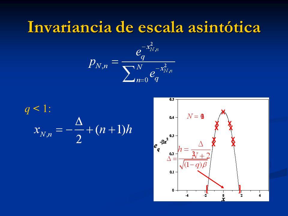 Invariancia de escala asintótica q < 1: [ ]