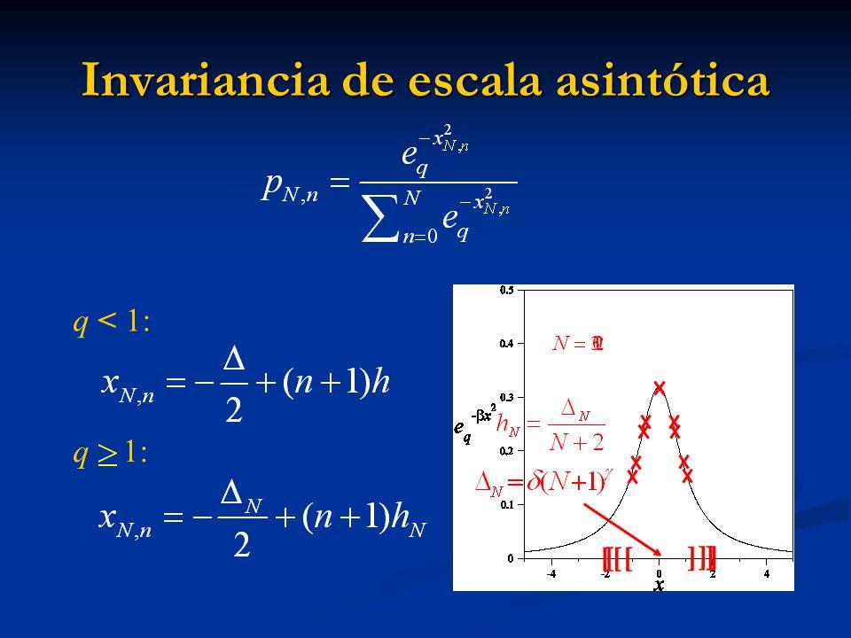 Invariancia de escala asintótica q < 1: [ ] q 1: ] [ ] [ ] [