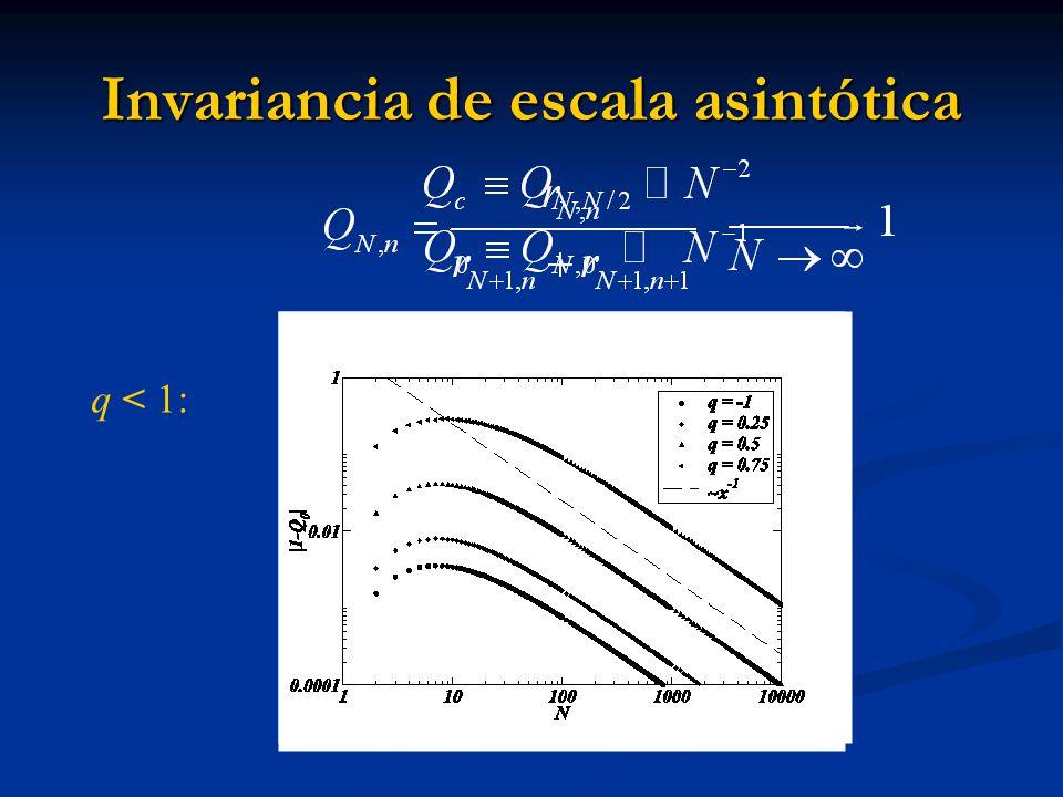 Invariancia de escala asintótica q < 1: