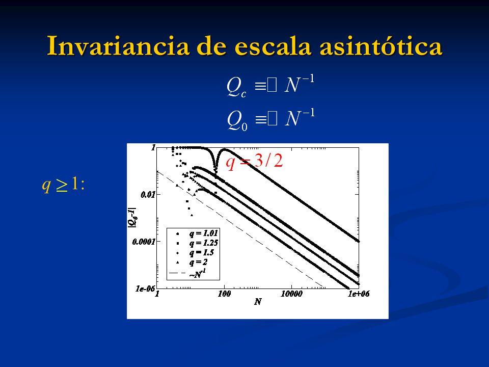 Invariancia de escala asintótica q 1: