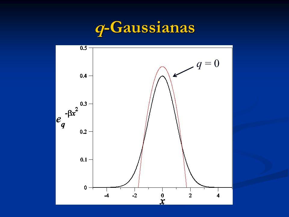 q-Gaussianas q = 0