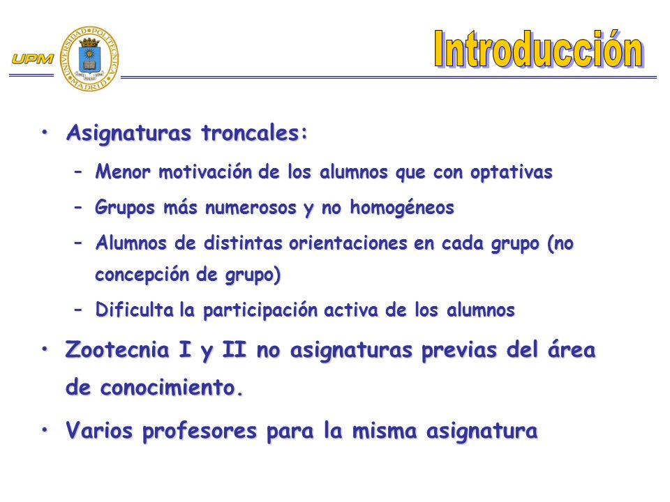 Asignaturas troncales:Asignaturas troncales: –Menor motivación de los alumnos que con optativas –Grupos más numerosos y no homogéneos –Alumnos de dist