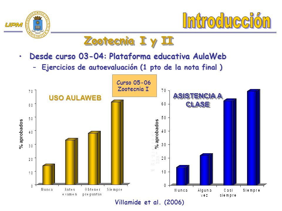 Desde curso 03-04: Plataforma educativa AulaWebDesde curso 03-04: Plataforma educativa AulaWeb –Ejercicios de autoevaluación (1 pto de la nota final )