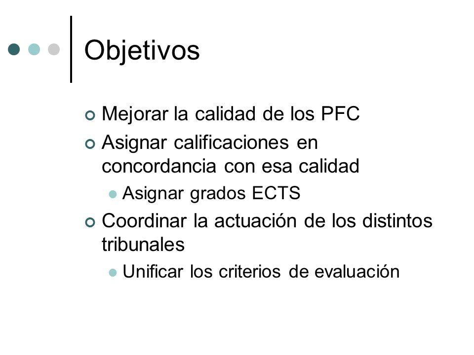 Objetivos Mejorar la calidad de los PFC Asignar calificaciones en concordancia con esa calidad Asignar grados ECTS Coordinar la actuación de los distintos tribunales Unificar los criterios de evaluación