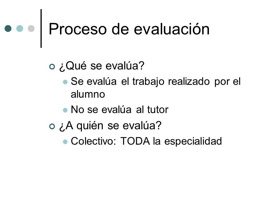 Proceso de evaluación ¿Qué se evalúa.