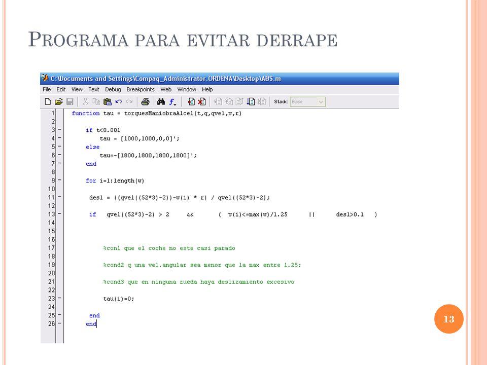 P ROGRAMA PARA EVITAR DERRAPE 13