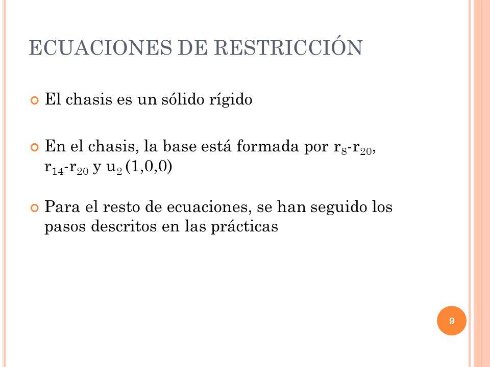ECUACIONES DE RESTRICCIÓN 9 El chasis es un sólido rígido En el chasis, la base está formada por r 8 -r 20, r 14 -r 20 y u 2 (1,0,0) Para el resto de ecuaciones, se han seguido los pasos descritos en las prácticas