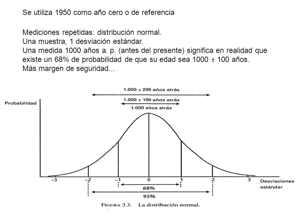 Se utiliza 1950 como año cero o de referencia Mediciones repetidas: distribución normal.