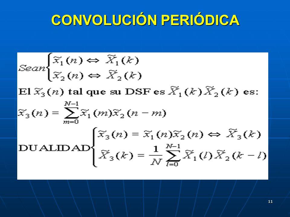 11 CONVOLUCIÓN PERIÓDICA