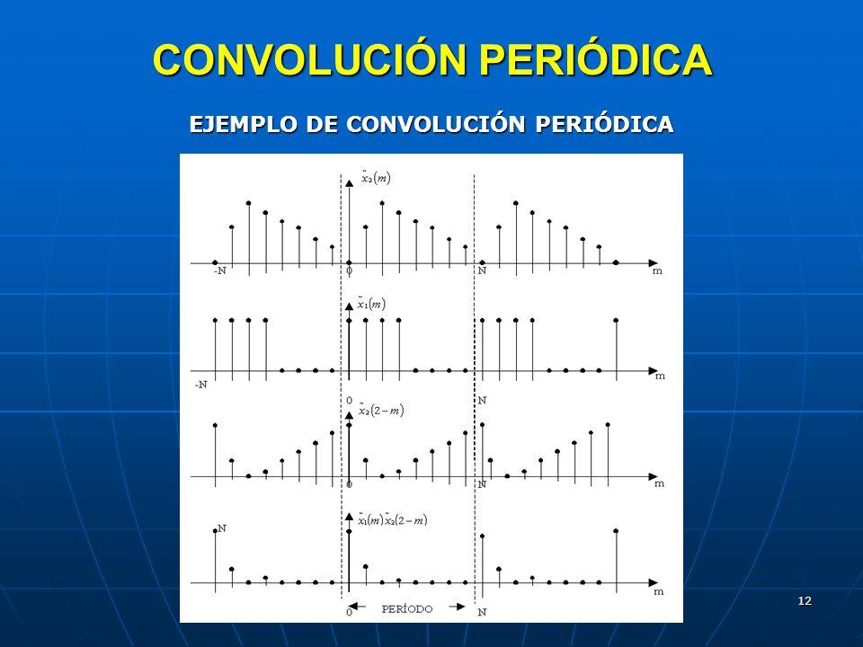 12 CONVOLUCIÓN PERIÓDICA EJEMPLO DE CONVOLUCIÓN PERIÓDICA