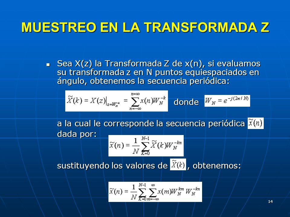 14 MUESTREO EN LA TRANSFORMADA Z Sea X(z) la Transformada Z de x(n), si evaluamos su transformada z en N puntos equiespaciados en ángulo, obtenemos la