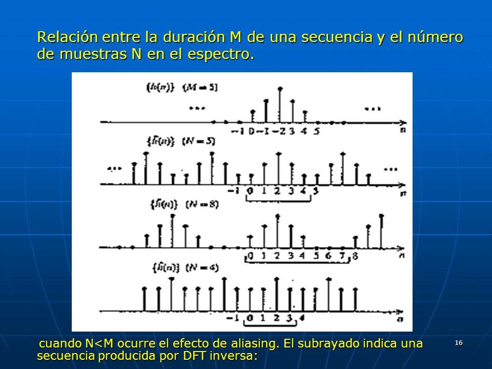 16 Relación entre la duración M de una secuencia y el número de muestras N en el espectro. cuando N<M ocurre el efecto de aliasing. El subrayado indic