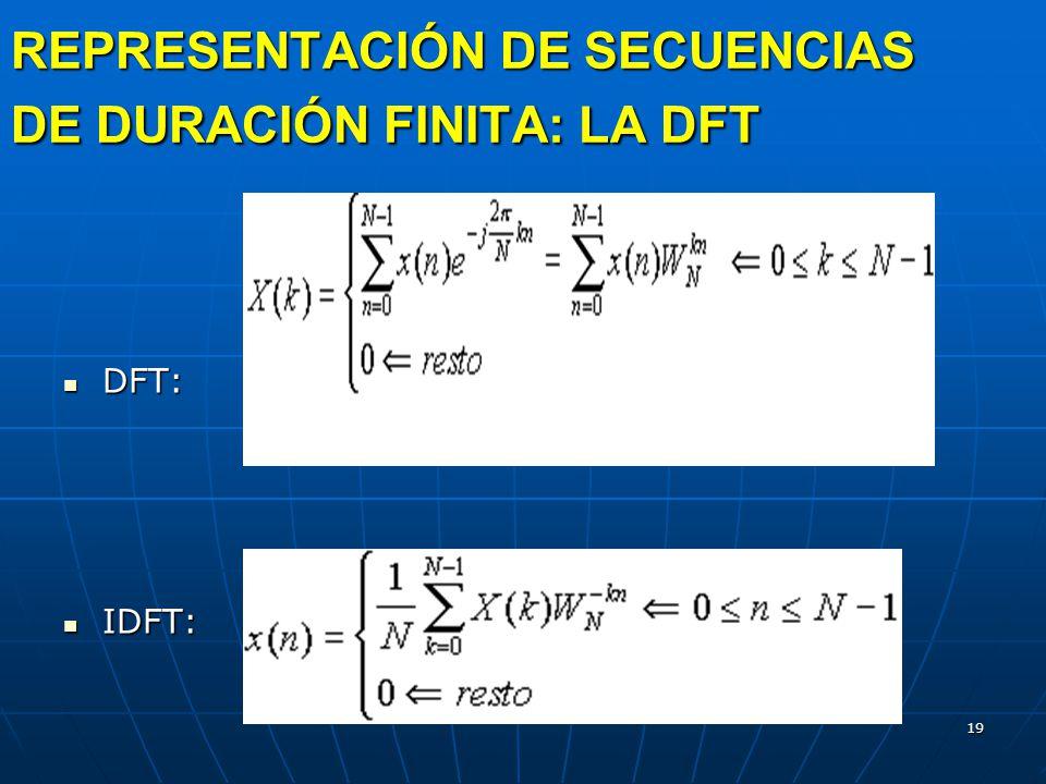 19 DFT: DFT: IDFT: IDFT: REPRESENTACIÓN DE SECUENCIAS DE DURACIÓN FINITA: LA DFT