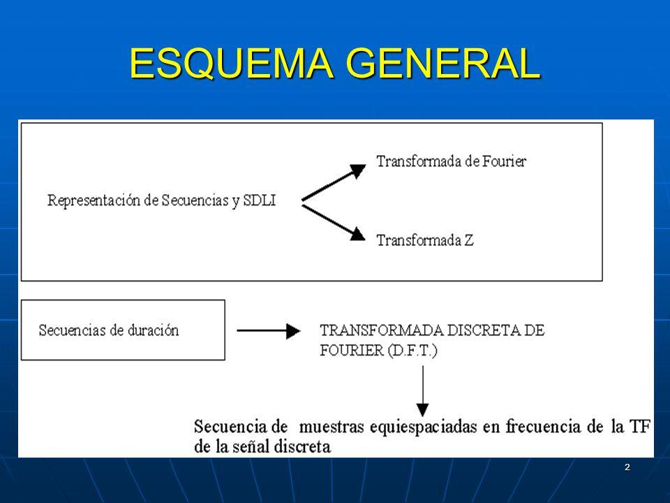 3 Sea la señal x(t), cuya Transformada de Fourier es X(f).