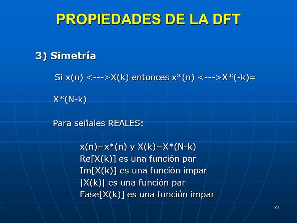 21 PROPIEDADES DE LA DFT 3) Simetría Si x(n) X(k) entonces x*(n) X*(-k)= Si x(n) X(k) entonces x*(n) X*(-k)= X*(N-k) X*(N-k) Para señales REALES: Para señales REALES: x(n)=x*(n) y X(k)=X*(N-k) x(n)=x*(n) y X(k)=X*(N-k) Re[X(k)] es una función par Re[X(k)] es una función par Im[X(k)] es una función impar Im[X(k)] es una función impar |X(k)| es una función par |X(k)| es una función par Fase[X(k)] es una función impar Fase[X(k)] es una función impar