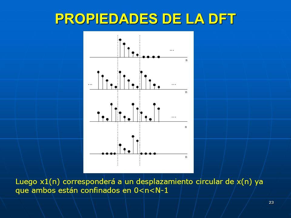 23 PROPIEDADES DE LA DFT Luego x1(n) corresponderá a un desplazamiento circular de x(n) ya que ambos están confinados en 0<n<N-1