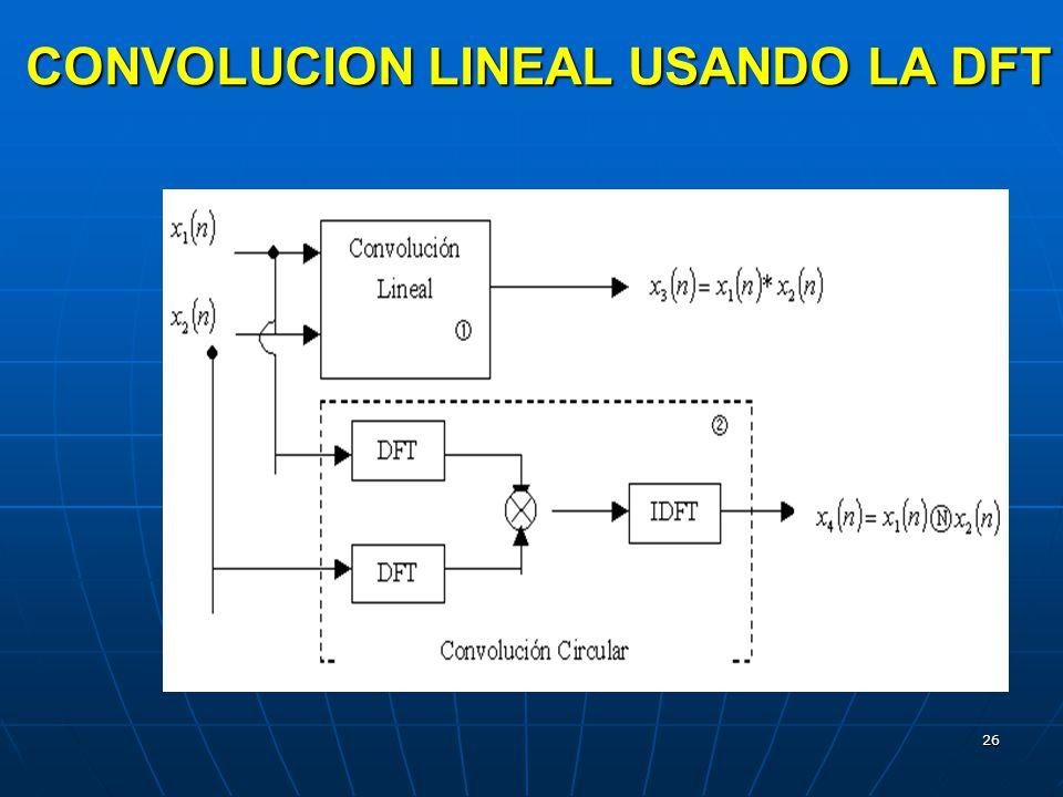 26 CONVOLUCION LINEAL USANDO LA DFT
