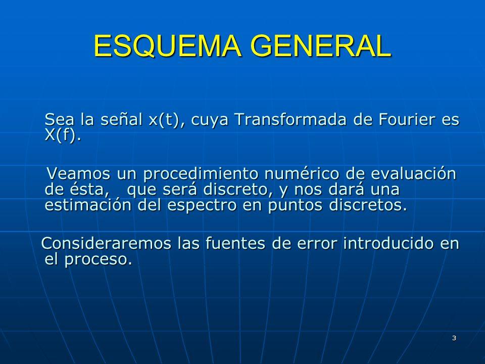 3 Sea la señal x(t), cuya Transformada de Fourier es X(f). Veamos un procedimiento numérico de evaluación de ésta, que será discreto, y nos dará una e