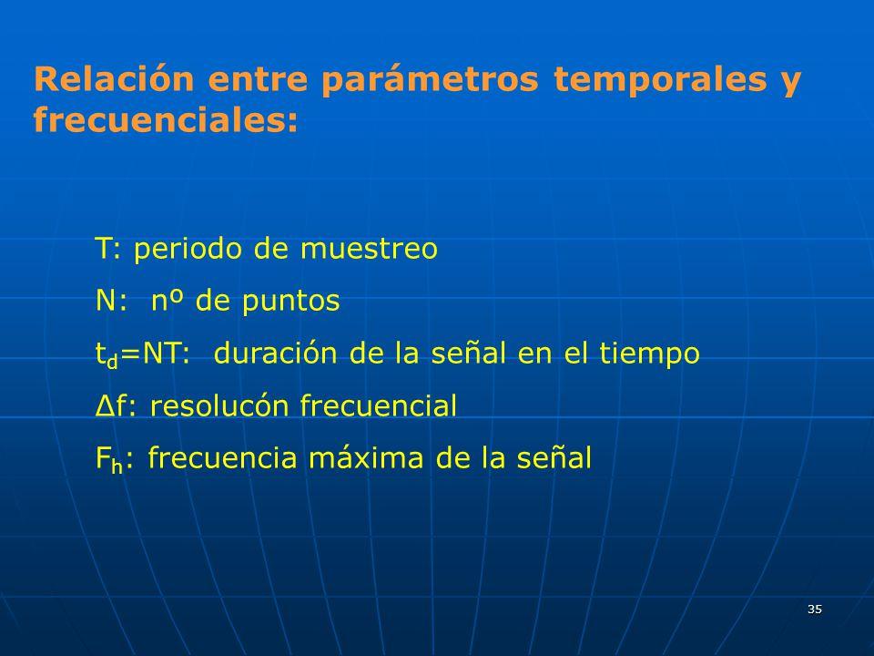 35 Relación entre parámetros temporales y frecuenciales: T: periodo de muestreo N: nº de puntos t d =NT: duración de la señal en el tiempo Δf: resoluc