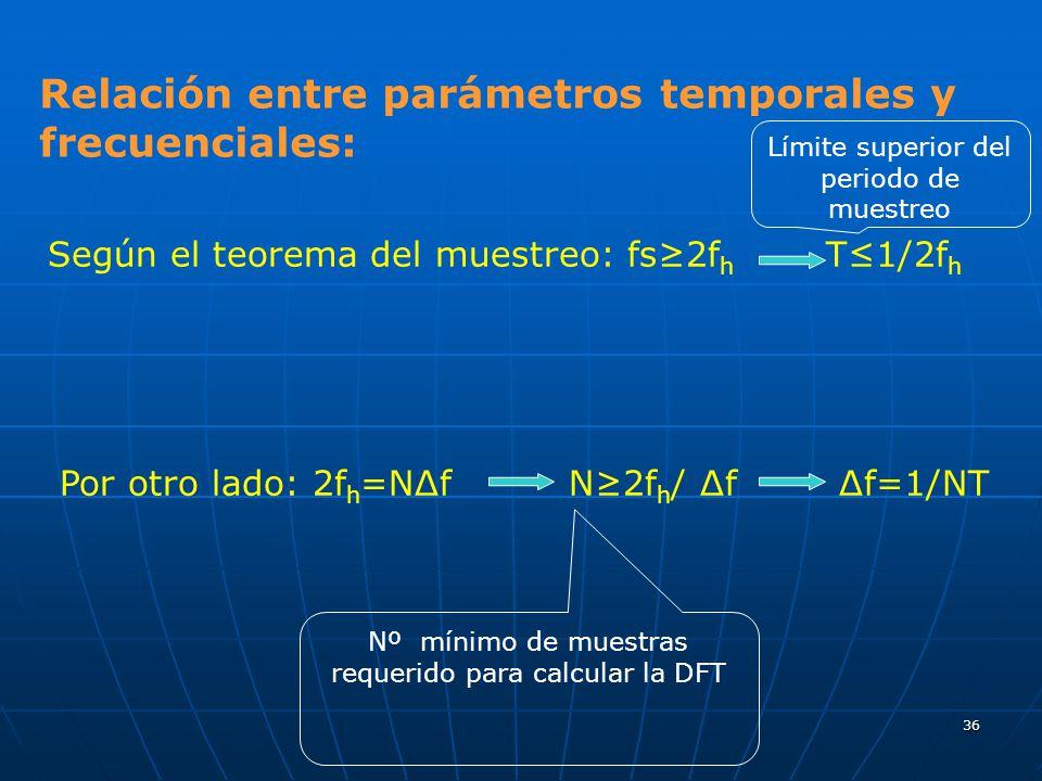 36 Relación entre parámetros temporales y frecuenciales: Según el teorema del muestreo: fs2f h T1/2f h Por otro lado: 2f h =NΔfN2f h / Δf Δf=1/NT Límite superior del periodo de muestreo Nº mínimo de muestras requerido para calcular la DFT