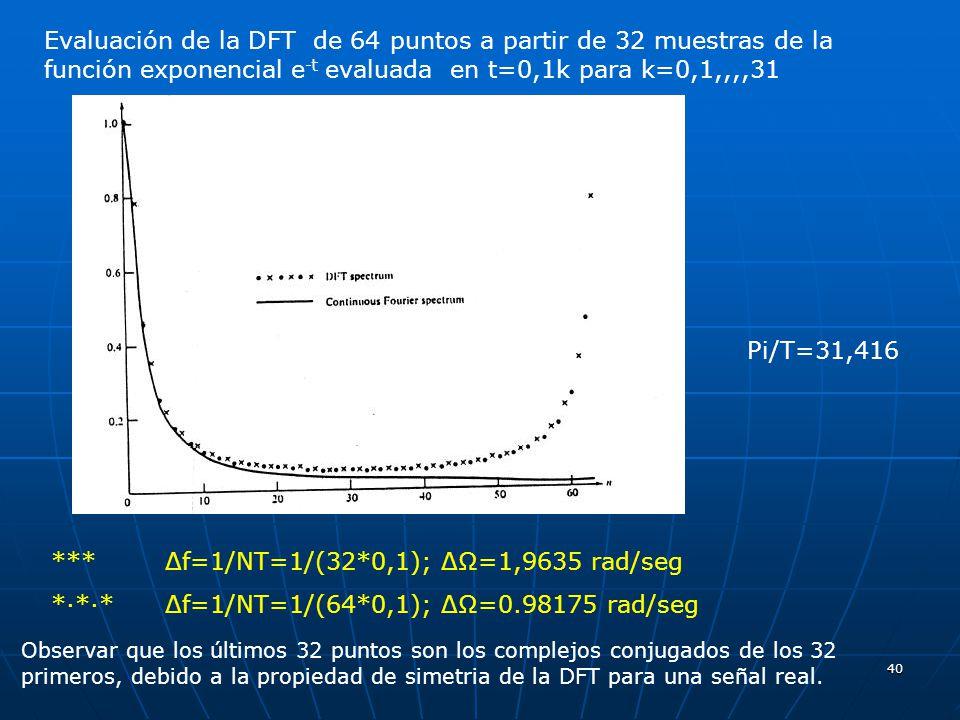 40 Evaluación de la DFT de 64 puntos a partir de 32 muestras de la función exponencial e -t evaluada en t=0,1k para k=0,1,,,,31 Observar que los últim