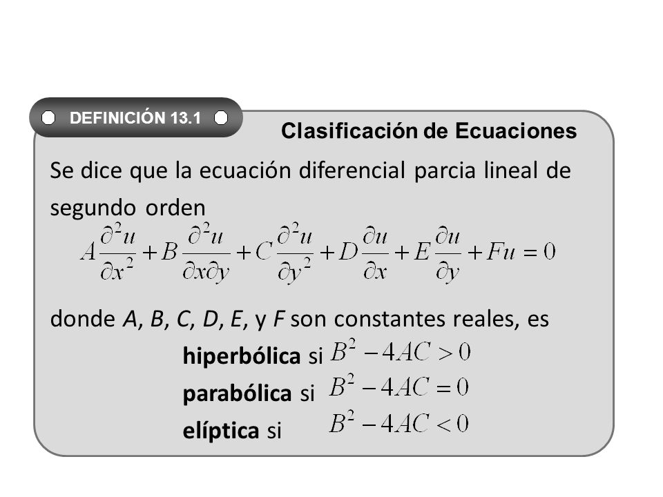 Se dice que la ecuación diferencial parcia lineal de segundo orden donde A, B, C, D, E, y F son constantes reales, es hiperbólica si parabólica si elí
