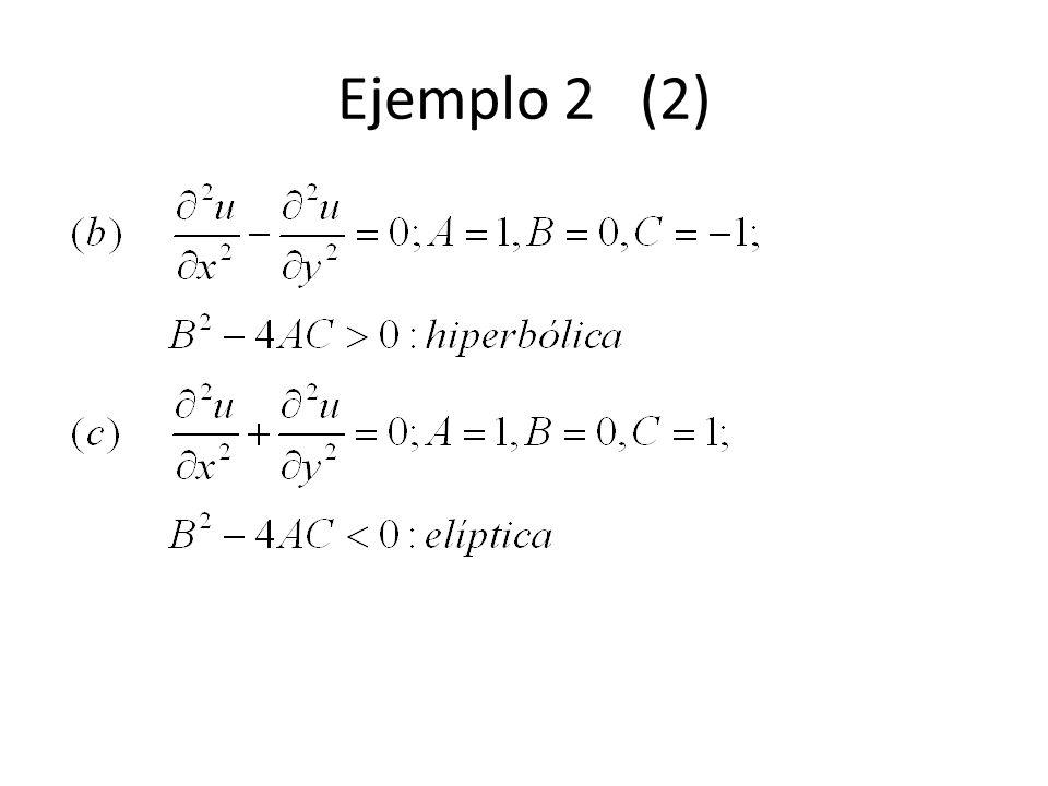 Ejemplo 2 (2)