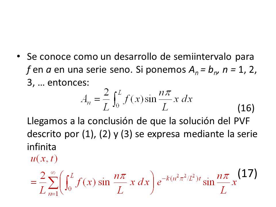Se conoce como un desarrollo de semiintervalo para f en a en una serie seno. Si ponemos A n = b n, n = 1, 2, 3, … entonces: (16) Llegamos a la conclus