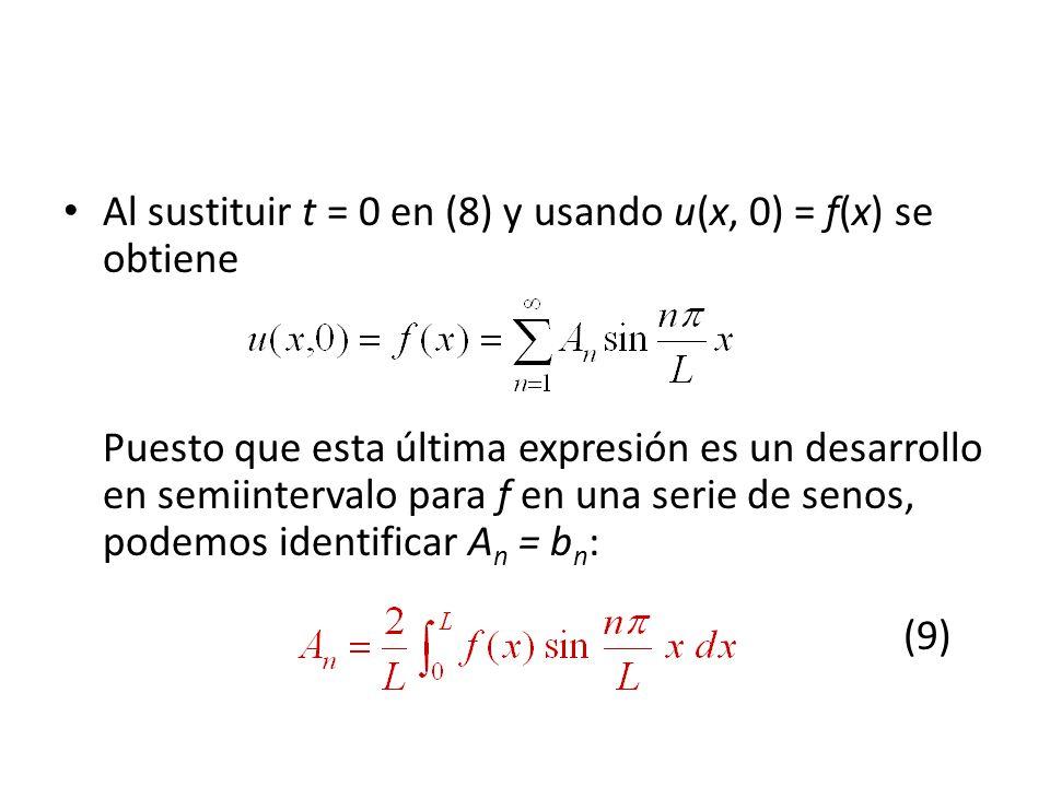 Al sustituir t = 0 en (8) y usando u(x, 0) = f(x) se obtiene Puesto que esta última expresión es un desarrollo en semiintervalo para f en una serie de