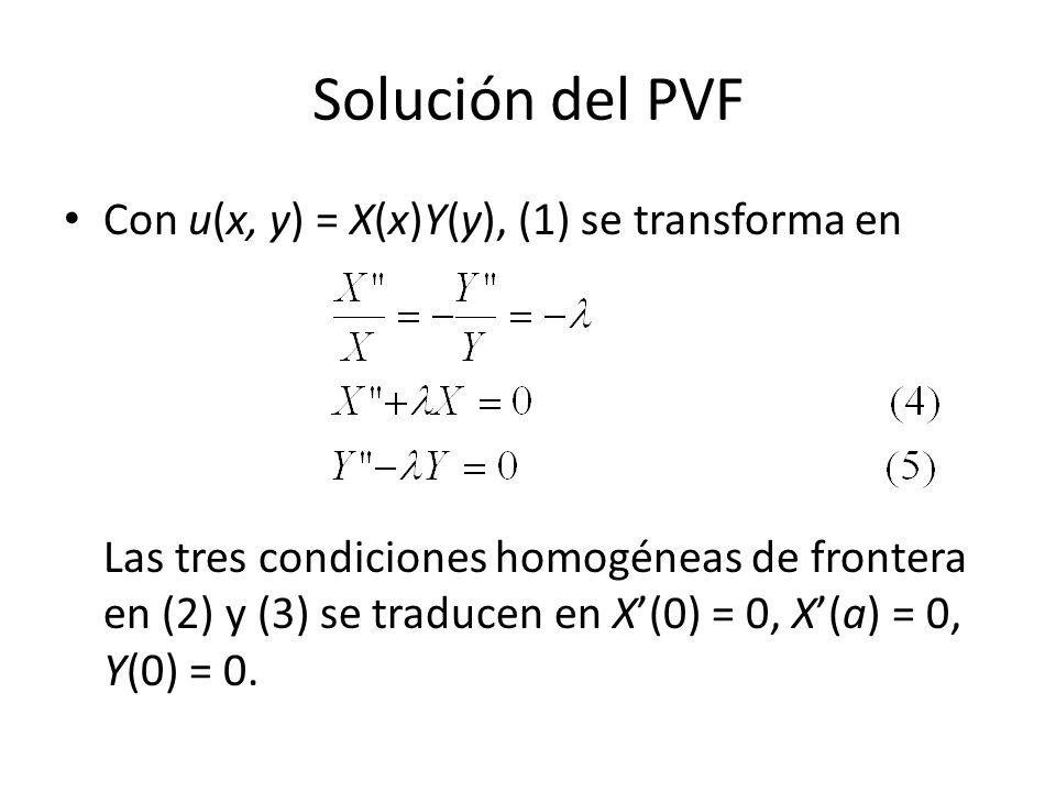 Solución del PVF Con u(x, y) = X(x)Y(y), (1) se transforma en Las tres condiciones homogéneas de frontera en (2) y (3) se traducen en X(0) = 0, X(a) =