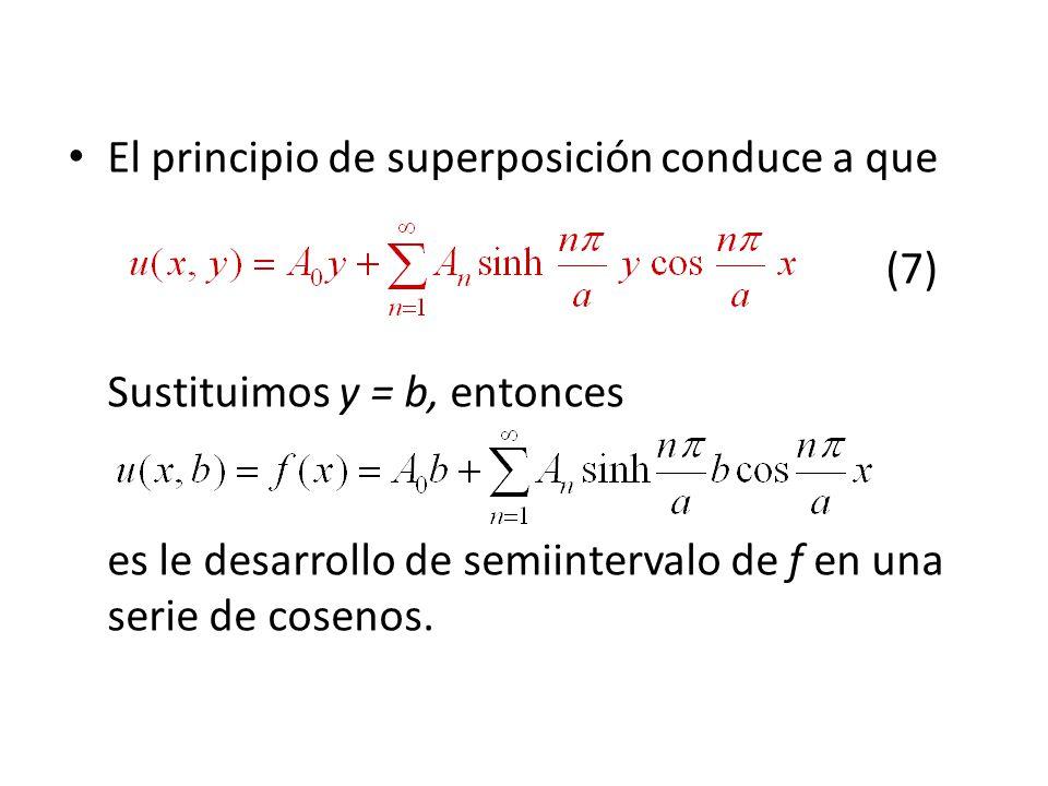 El principio de superposición conduce a que (7) Sustituimos y = b, entonces es le desarrollo de semiintervalo de f en una serie de cosenos.