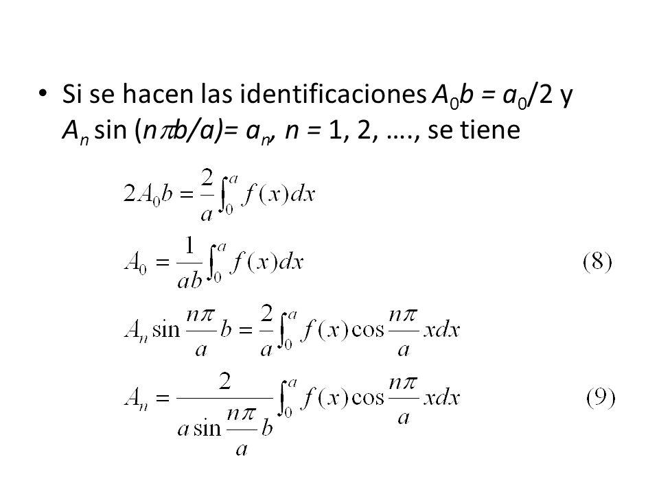 Si se hacen las identificaciones A 0 b = a 0 /2 y A n sin (n b/a)= a n, n = 1, 2, …., se tiene