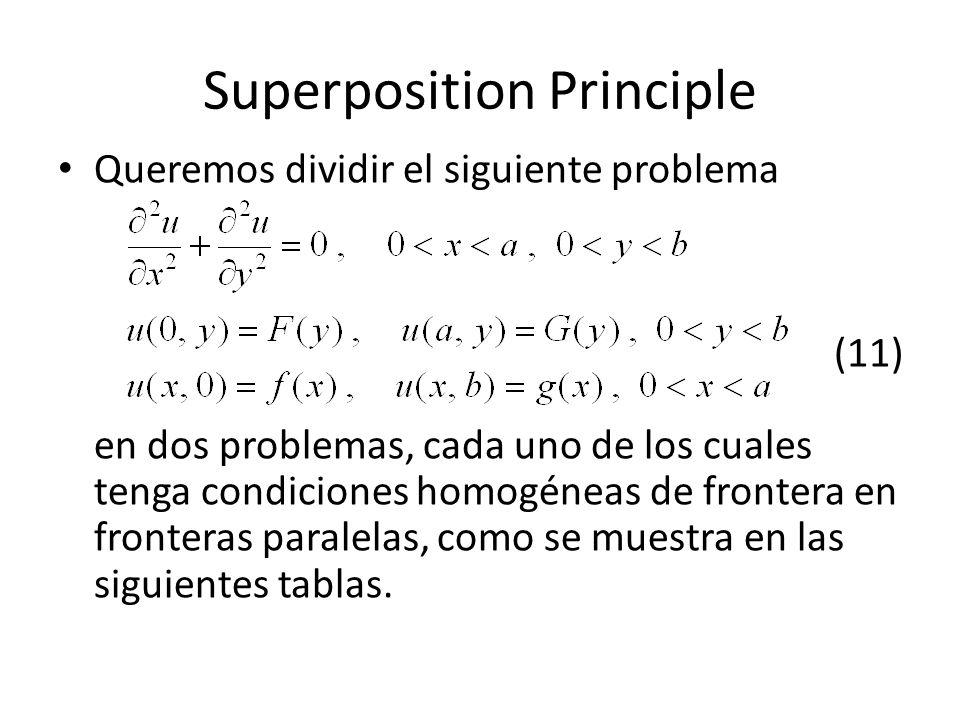 Superposition Principle Queremos dividir el siguiente problema (11) en dos problemas, cada uno de los cuales tenga condiciones homogéneas de frontera