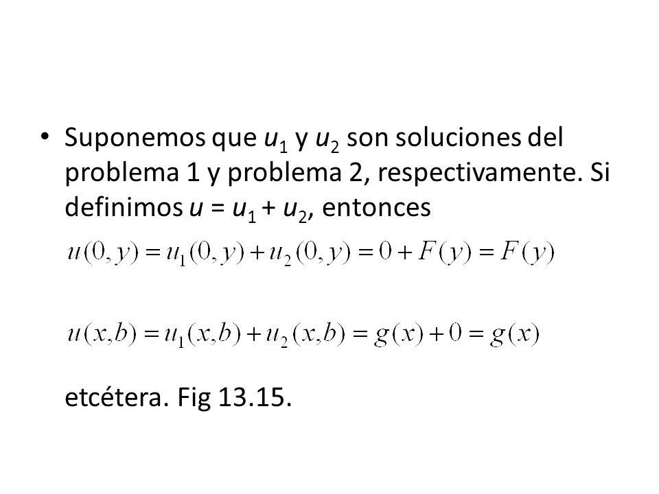 Suponemos que u 1 y u 2 son soluciones del problema 1 y problema 2, respectivamente. Si definimos u = u 1 + u 2, entonces etcétera. Fig 13.15.