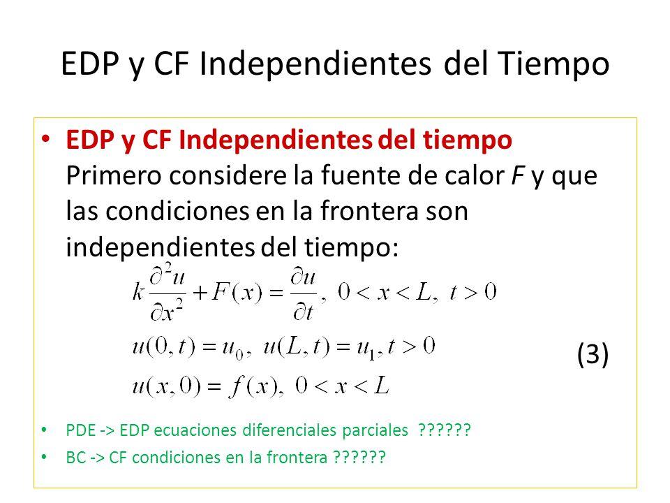 EDP y CF Independientes del Tiempo EDP y CF Independientes del tiempo Primero considere la fuente de calor F y que las condiciones en la frontera son