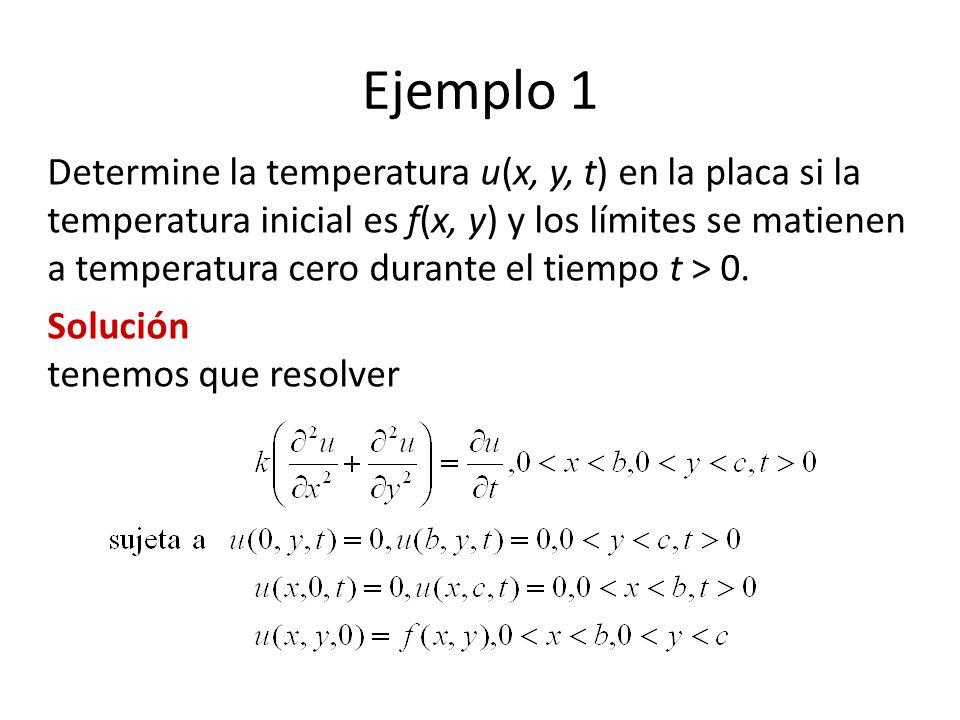 Ejemplo 1 Determine la temperatura u(x, y, t) en la placa si la temperatura inicial es f(x, y) y los límites se matienen a temperatura cero durante el