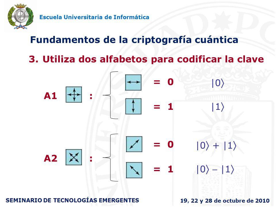 Fundamentos de la criptografía cuántica 3.Utiliza dos alfabetos para codificar la clave A1 : = 0 = 1 A2 : = 0 = 1 |0 |1 |0 + |1 |0 |1