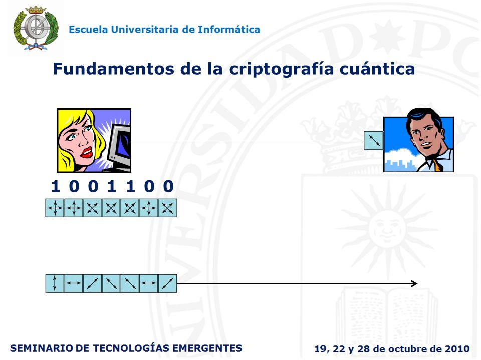 Fundamentos de la criptografía cuántica 1 0 0 1 1 0 01 0 0 1 1 0 0