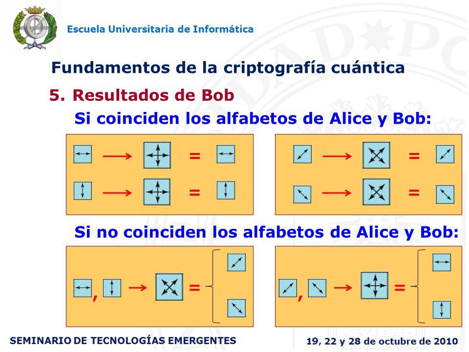 , Fundamentos de la criptografía cuántica 5.Resultados de Bob = = = = Si coinciden los alfabetos de Alice y Bob: Si no coinciden los alfabetos de Alic