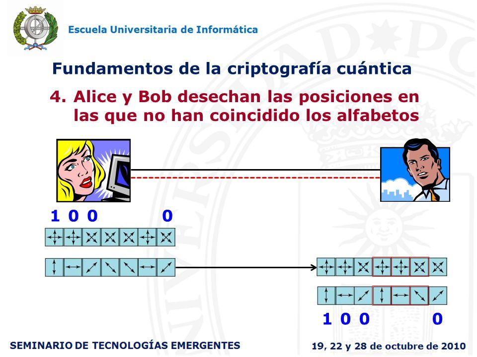 Fundamentos de la criptografía cuántica 4.Alice y Bob desechan las posiciones en las que no han coincidido los alfabetos 1 0 0 0