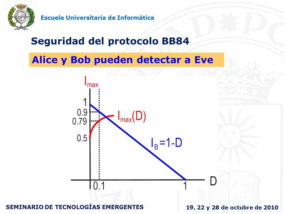 Seguridad del protocolo BB84 Alice y Bob pueden detectar a Eve