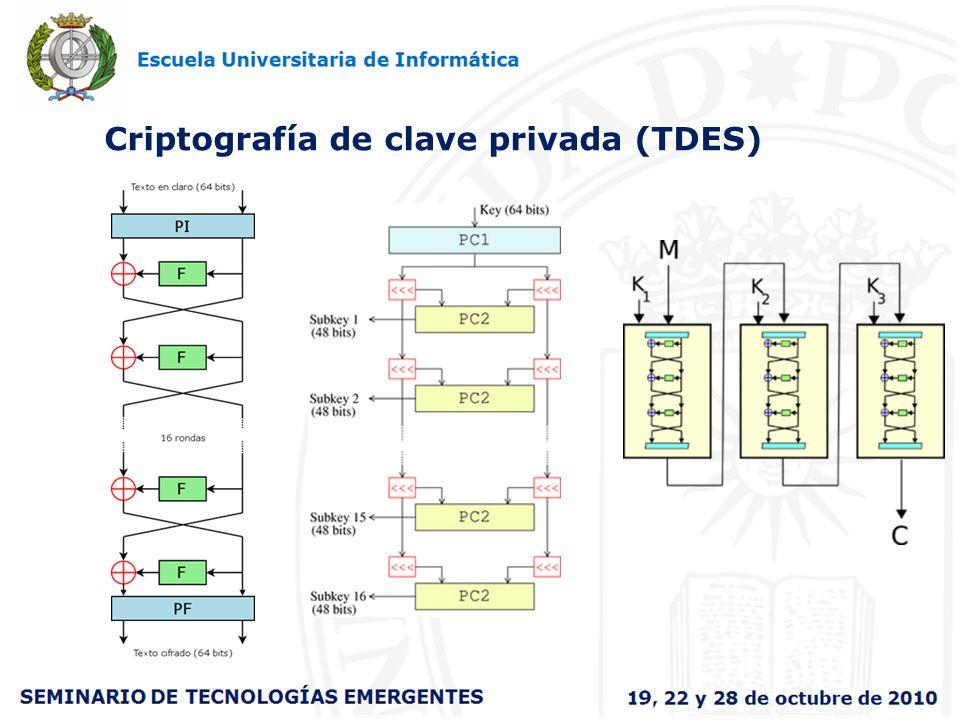 Criptografía de clave privada (TDES)