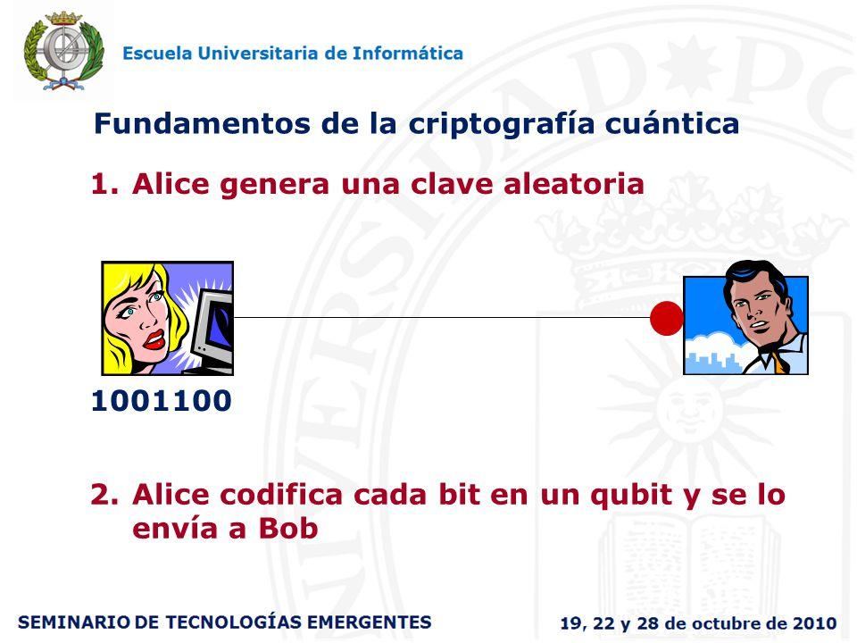 Fundamentos de la criptografía cuántica 1.Alice genera una clave aleatoria 2.Alice codifica cada bit en un qubit y se lo envía a Bob 1001100