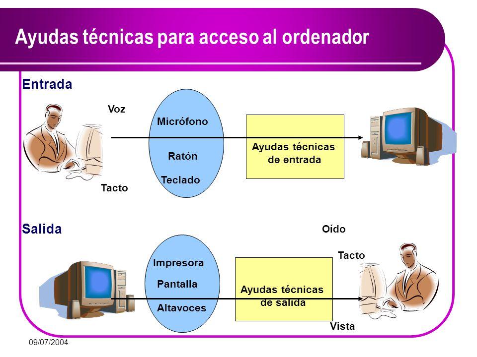09/07/2004 Ayudas técnicas para acceso al ordenador Micrófono Teclado Ratón Voz Tacto Ayudas técnicas de entrada Entrada Tacto Vista Oído Altavoces Pa