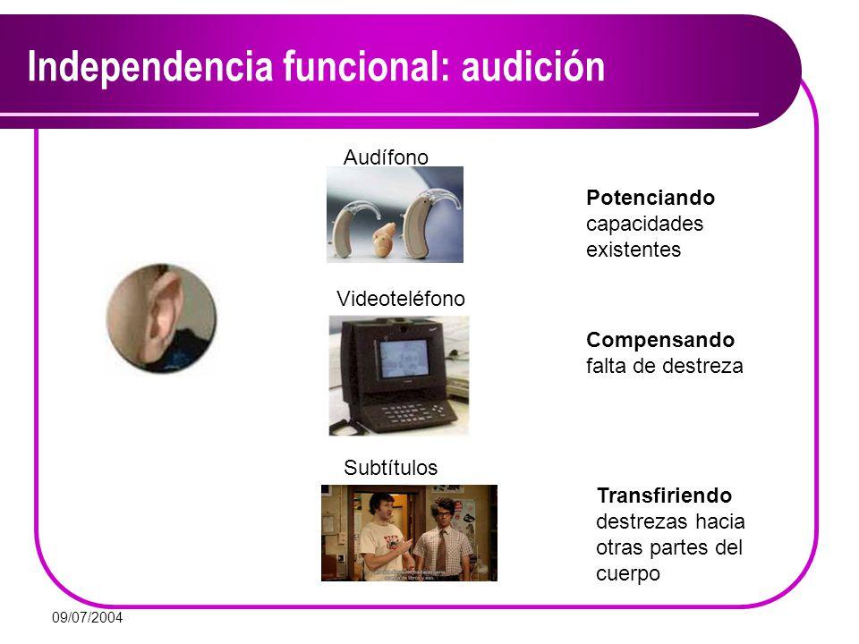 09/07/2004 Independencia funcional: audición Compensando falta de destreza Transfiriendo destrezas hacia otras partes del cuerpo Potenciando capacidad