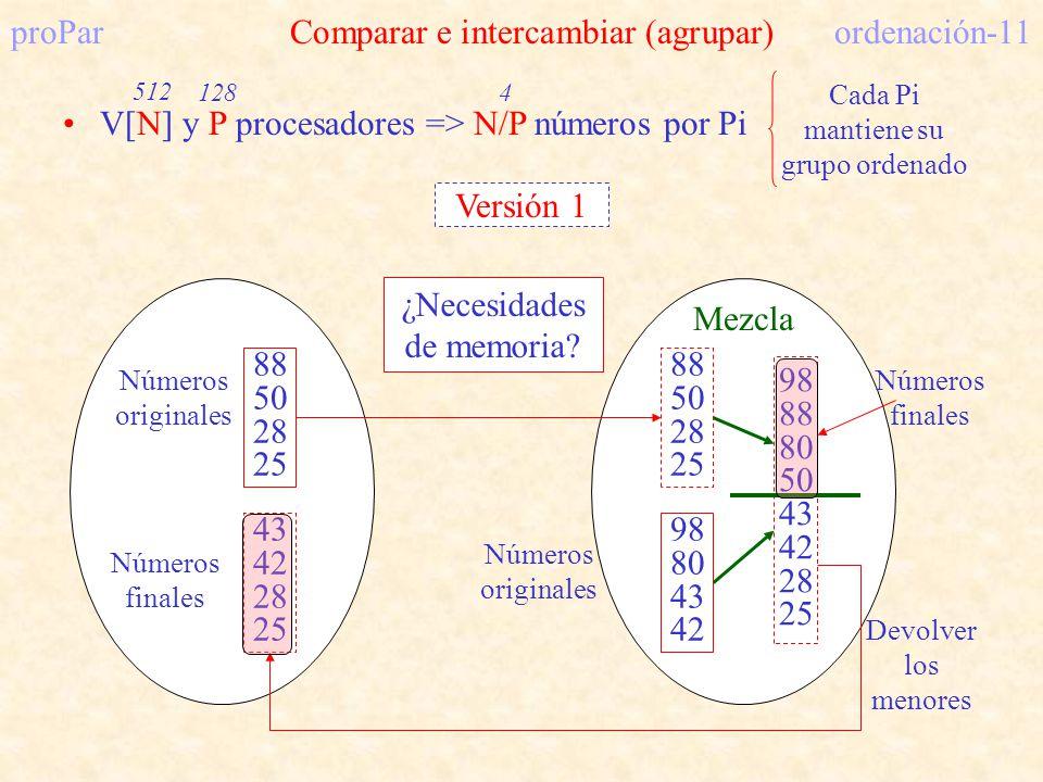 Versión 1 88 50 28 25 98 80 43 42 Números originales Números originales proParComparar e intercambiar (agrupar)ordenación-11 V[N] y P procesadores =>